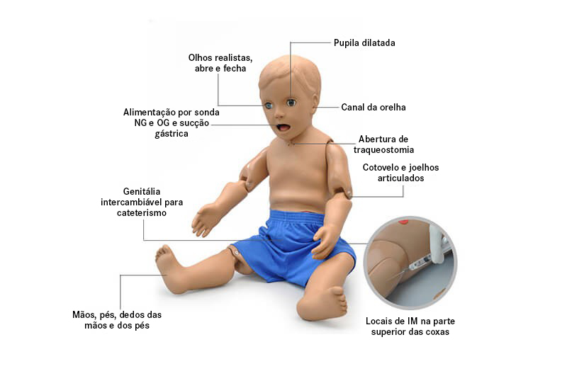 Simulador de Cuidados Pediátricos Mike® e Michelle® 1 ano S110 é um simulador para treinamento de cuidados nas vias aéreas, intubação e injeções.