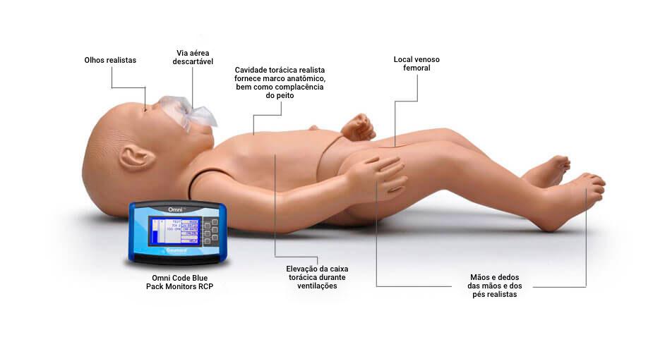 Simulador deitado com informações sobre suas características